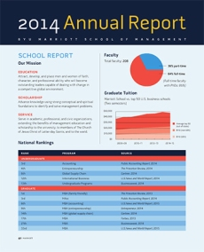 It's been another good year in the Tanner Building. Get a glimpse of the Marriott School's accolades, rankings, and stats in the 2014 Annual Report.